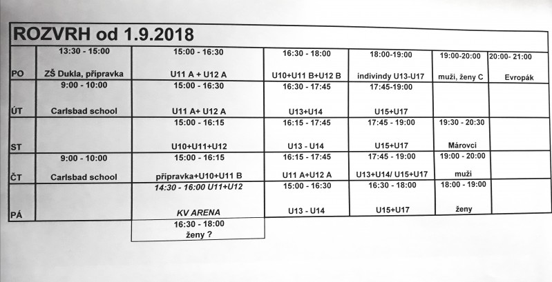 Foto: Předběžný rozpis tréninků na sezónu 2018/19