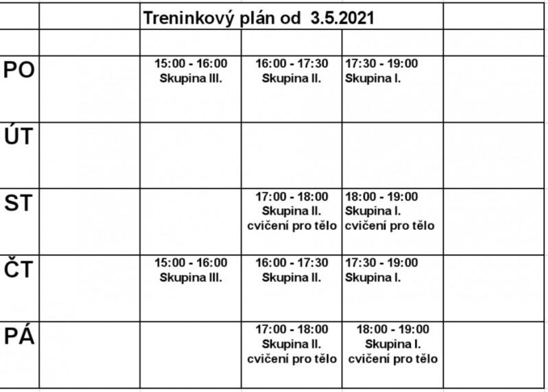 Foto: Plán tréninků od 3.5.2021