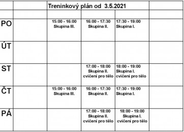 Plán tréninků od 3.5.2021