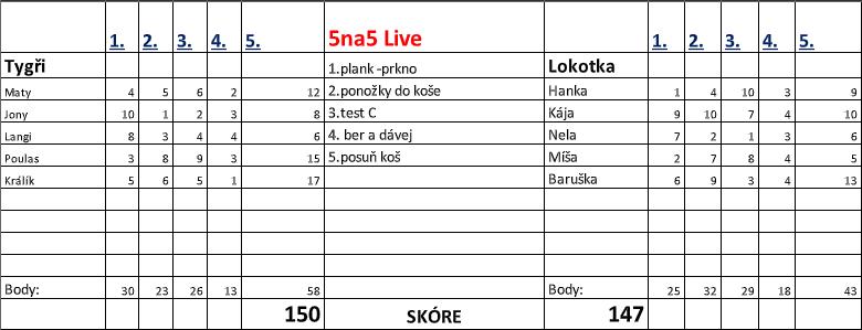 Obecné - tabulka.png